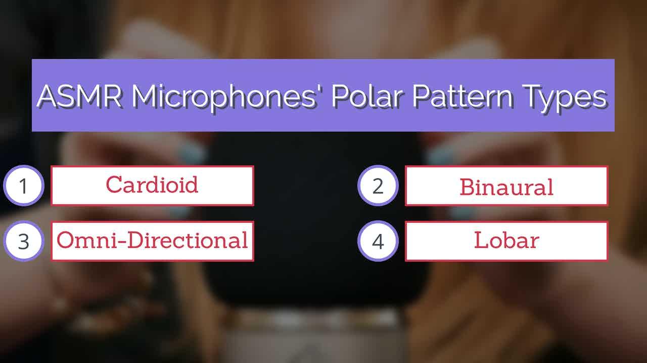 ASMR Microphones polar patterns